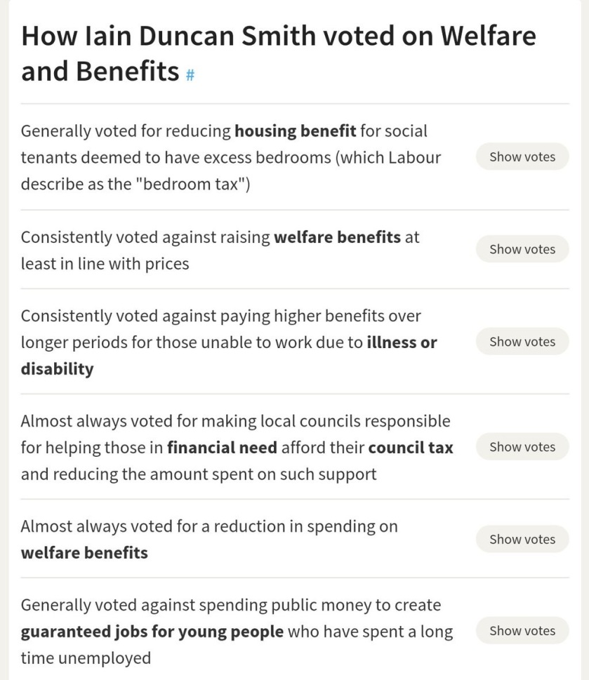 IDS Votes on benefits