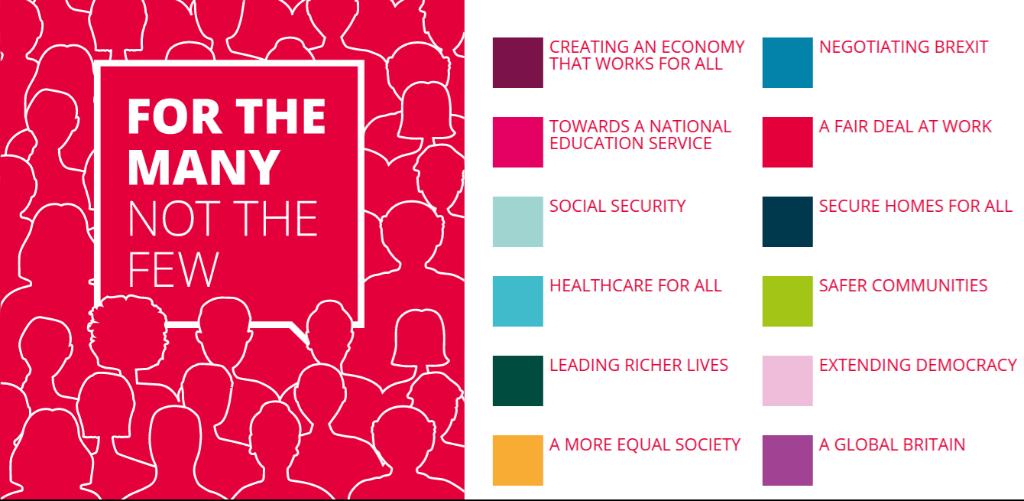 Two Great Manifestos