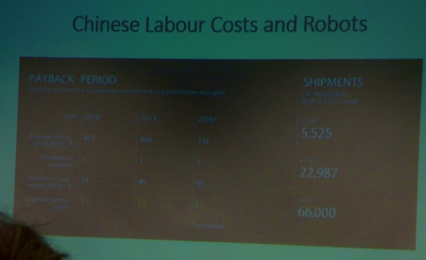 Chinese labour costs and robots
