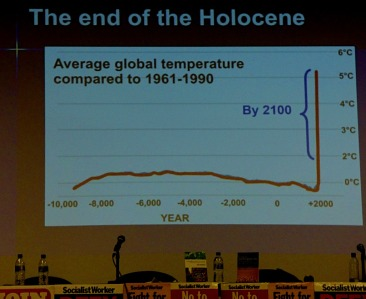 Global temp compared to 1961-90