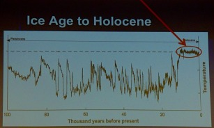 Ice age to Holocene 2