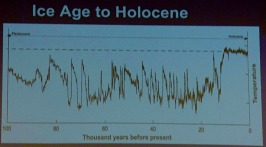 Ice age to Holocene