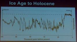 Ice age to Holocene