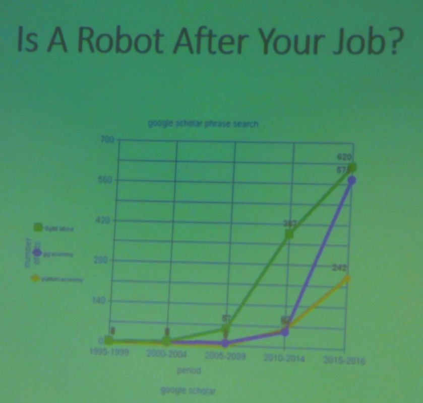 Is a robot after your job