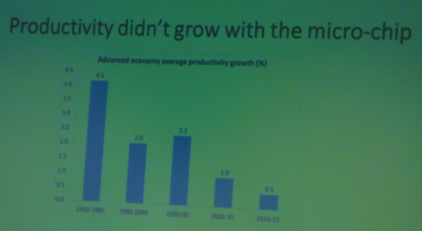 Productivity did not grow with microchip