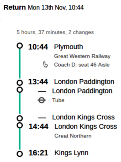 The journey back could be a little quicker - but note that since there is no pre-booking on the London to Lynn line it is merely an annoyance should I miss the 14:44.