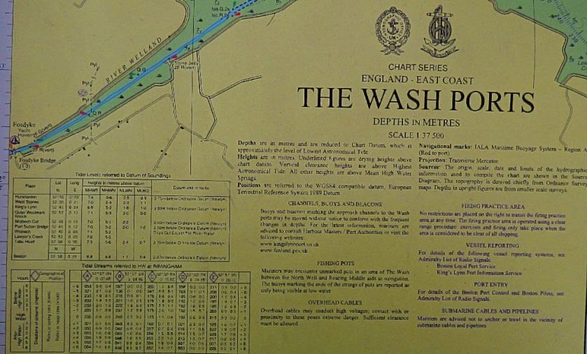 Wash ports