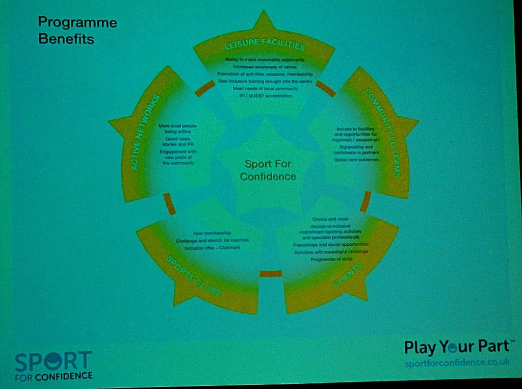 Programme Benefits