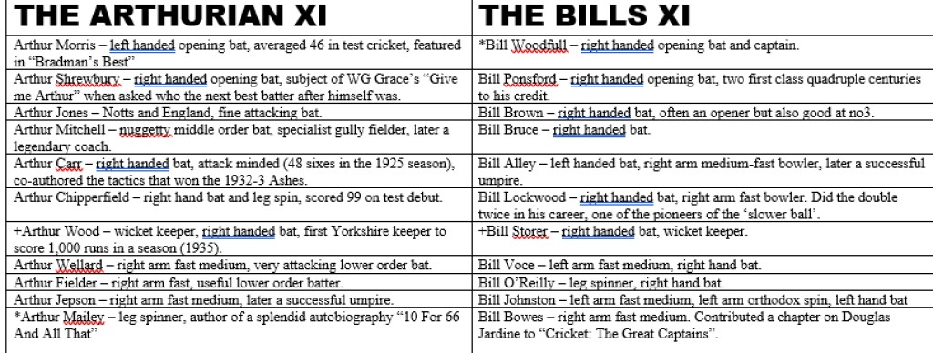 All Time XIs – Arthurians vs Bills