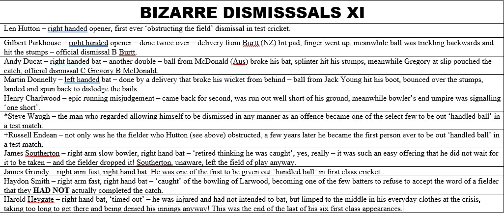 All Time XIs – Bizarre Dismissals