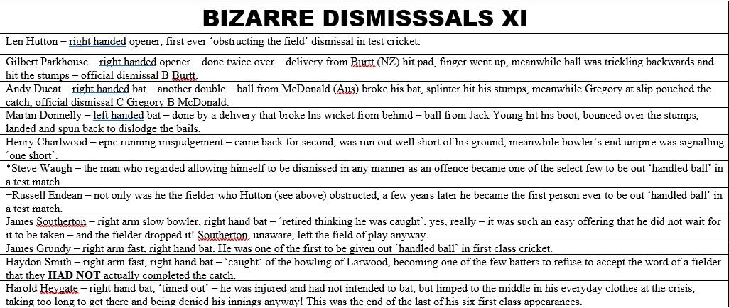 All Time XIs – BizarreDismissals