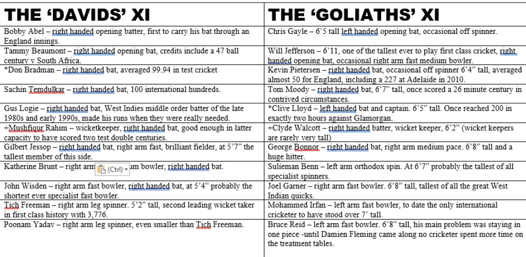 All Time XIs – Davids v Goliaths