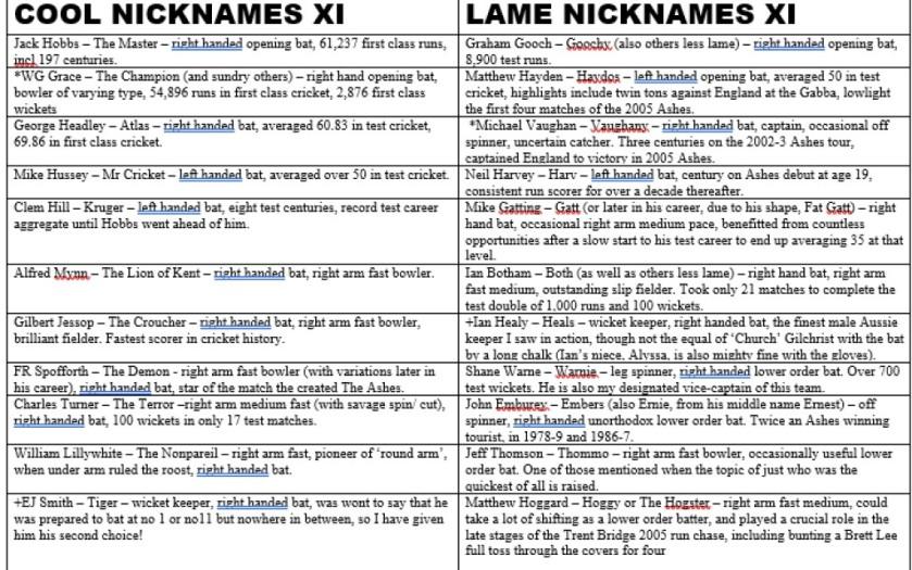 Nicknames battle