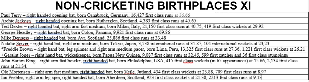 All Time XIs – Non-Cricketing Birthplaces