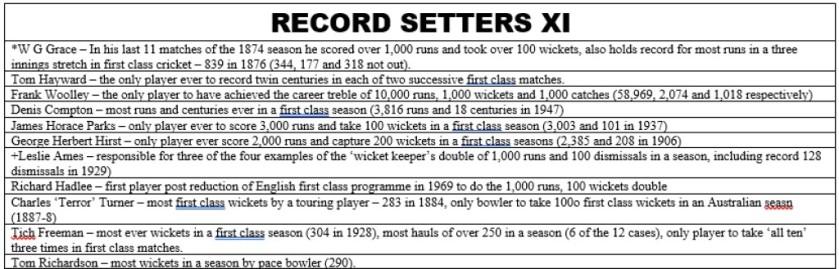 Record Setters XI