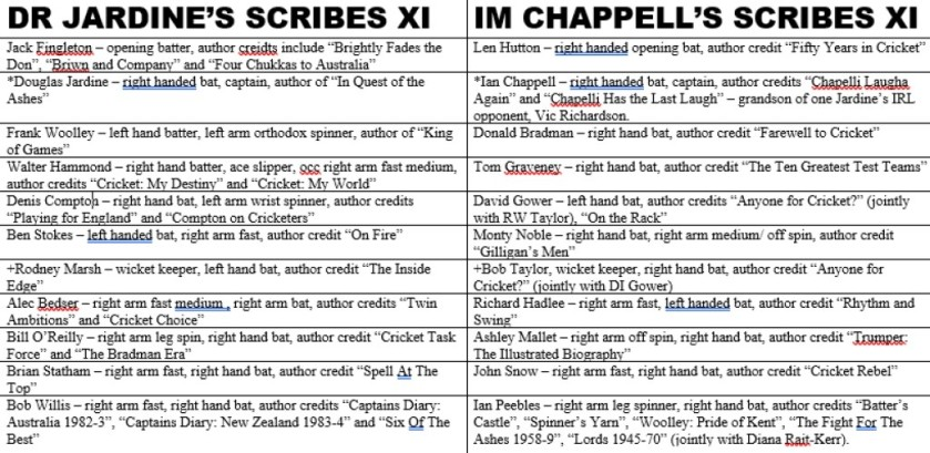 Scribes XIs