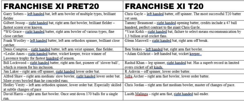T20 Clash