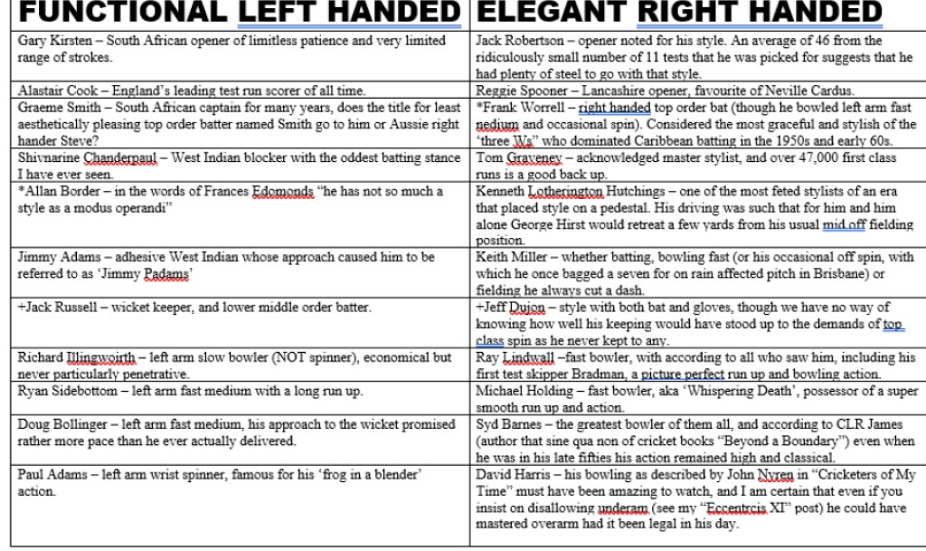 All Time XIs: Functional Left Handers v Elegant Right Handers
