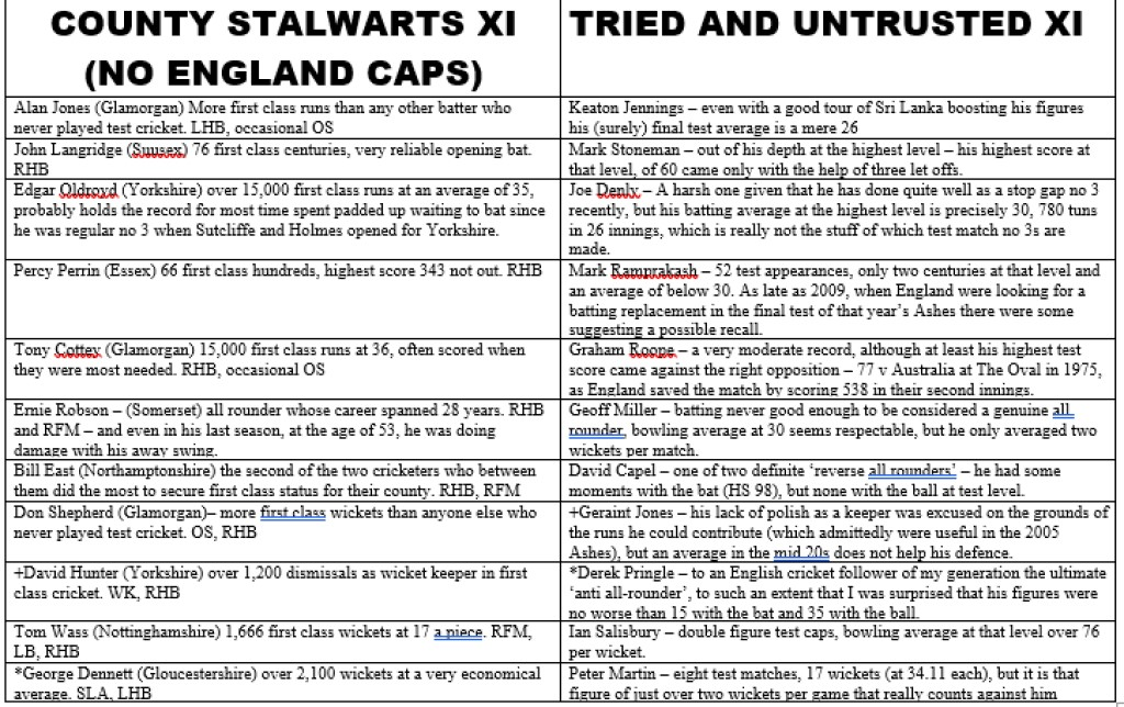 All Time XIs – County Stalwarts vs Tried &Untrusted