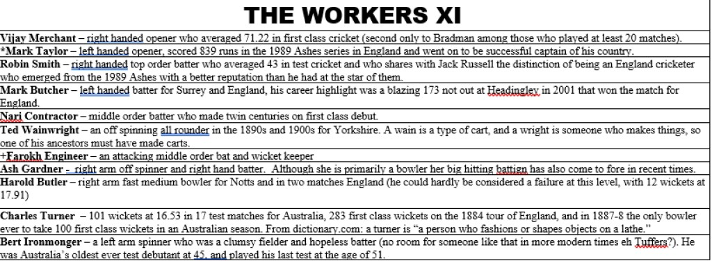 All Time XIs – The WorkersXI