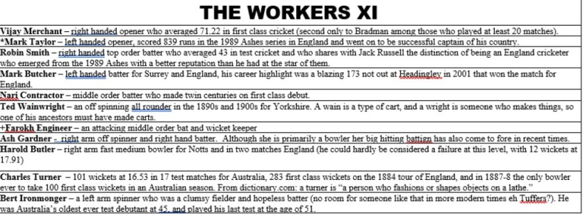 Workers XI