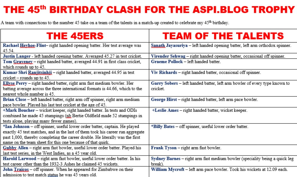 All Time XIs – The Birthday Bash