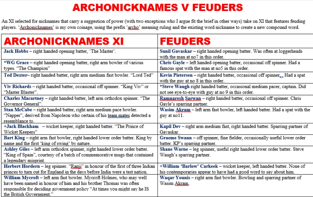 All Time XIs – Archonicknames vFeuders