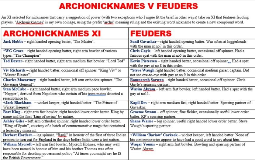 Archonicknames v Feuders