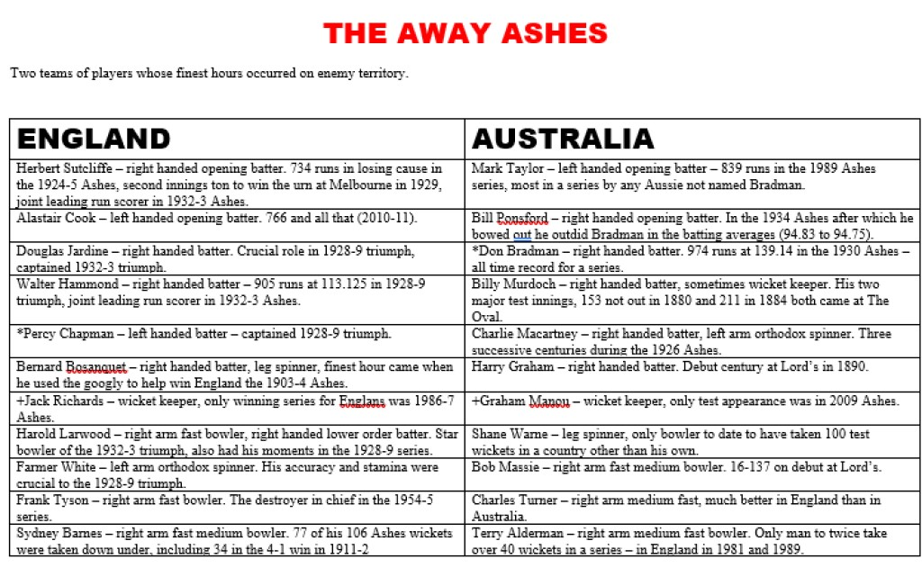 All Time XIs – The Away Ashes