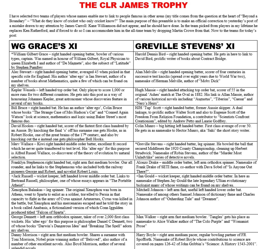 All Time XIs – The CLR James Trophy