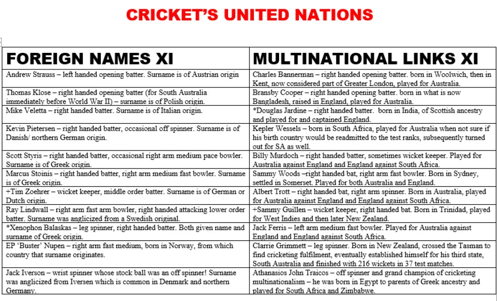 All Time XIs – The Cricketing United Nations