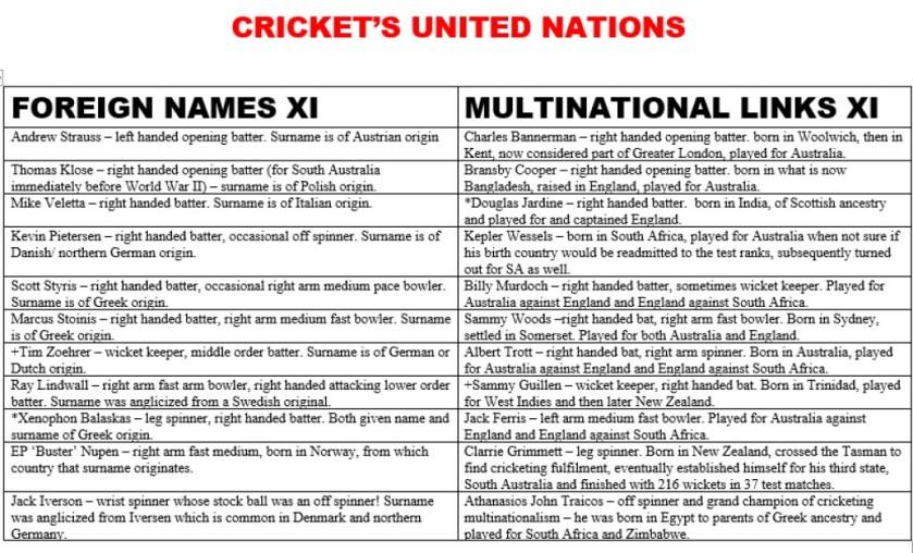 Cricket UN