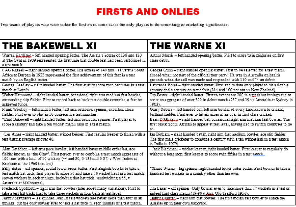 All Time XIs – Firsts andOnlies