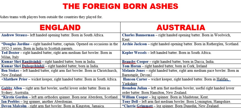 All Time XIs – The Foreign Born Ashes