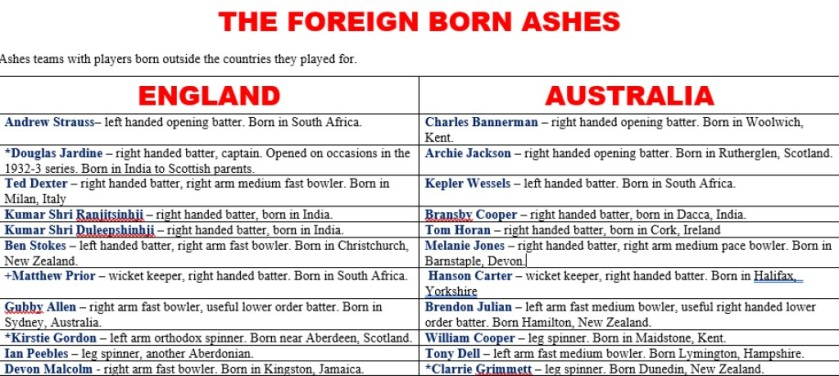 Foreign born Ashes