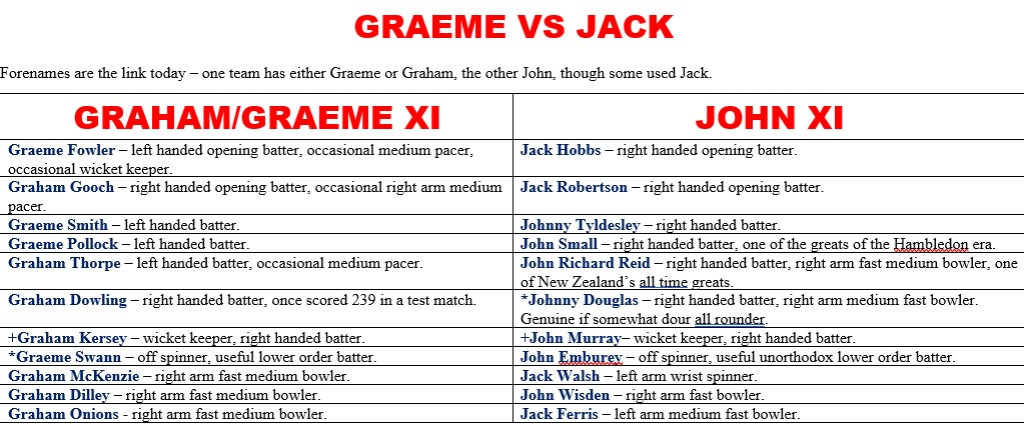 All Time XIs – Graeme v John
