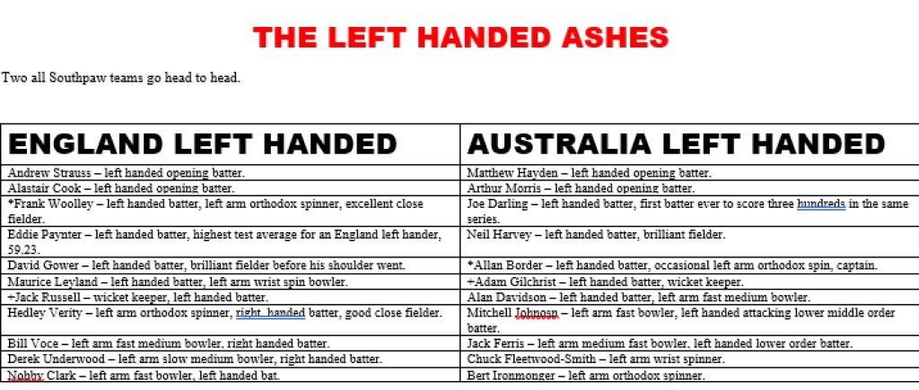 All Time XIs – The Left Handed Ashes