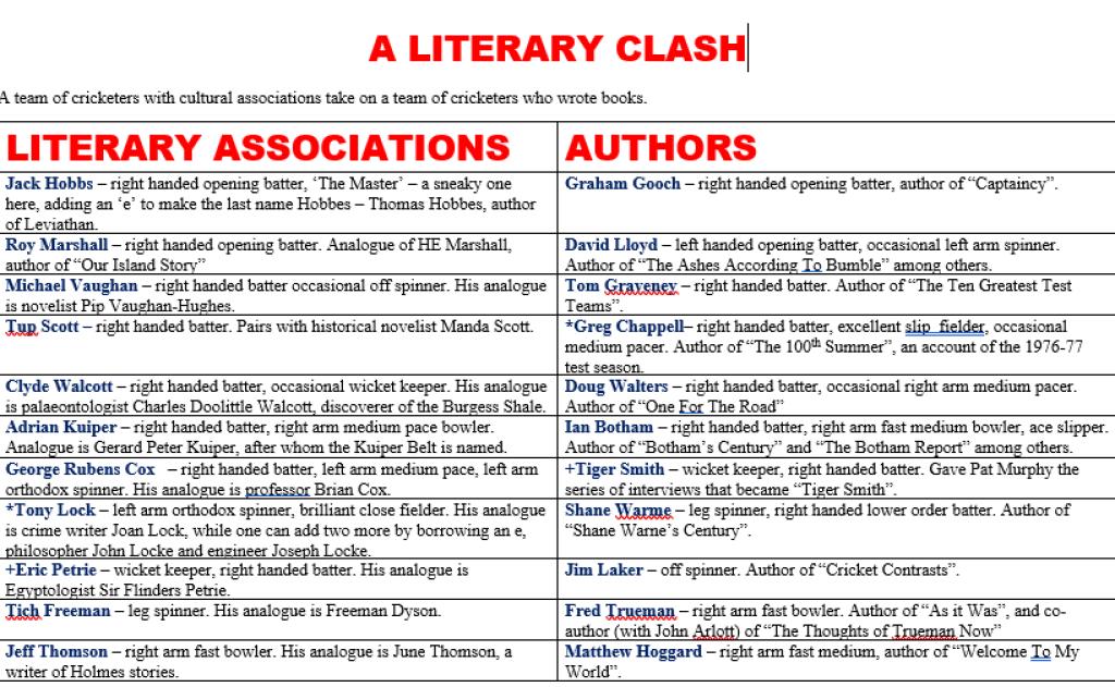 Literary Clash