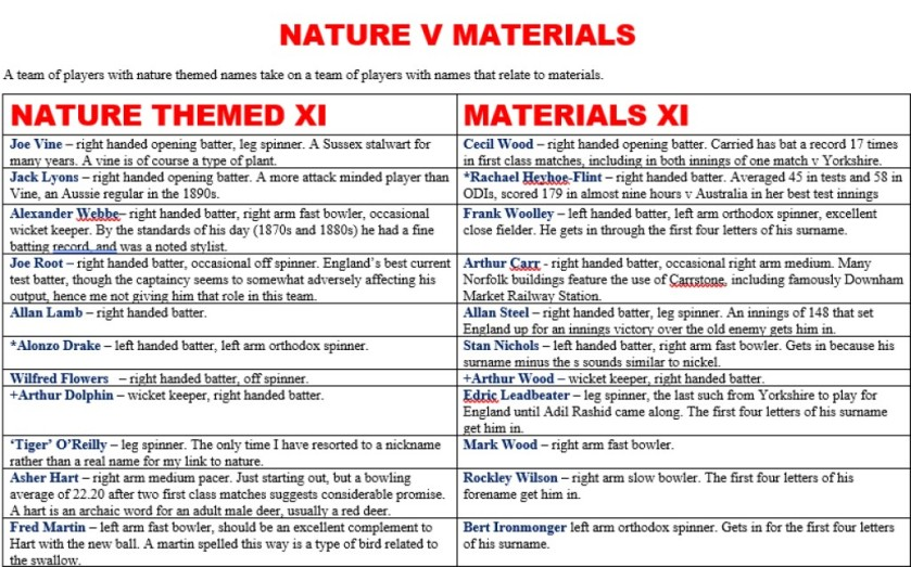 Nature v Materials
