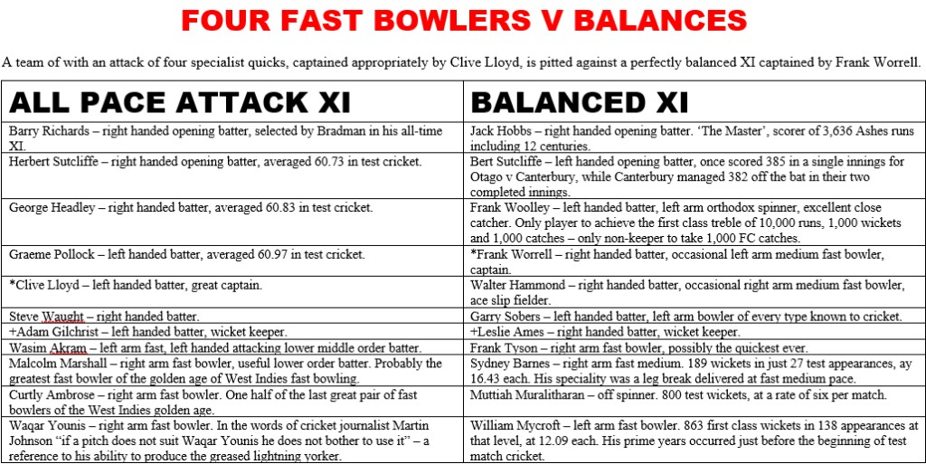 All Time XIs – Four Fast Bowlers v Balanced