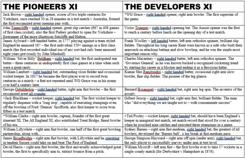 Pioneers v Developers