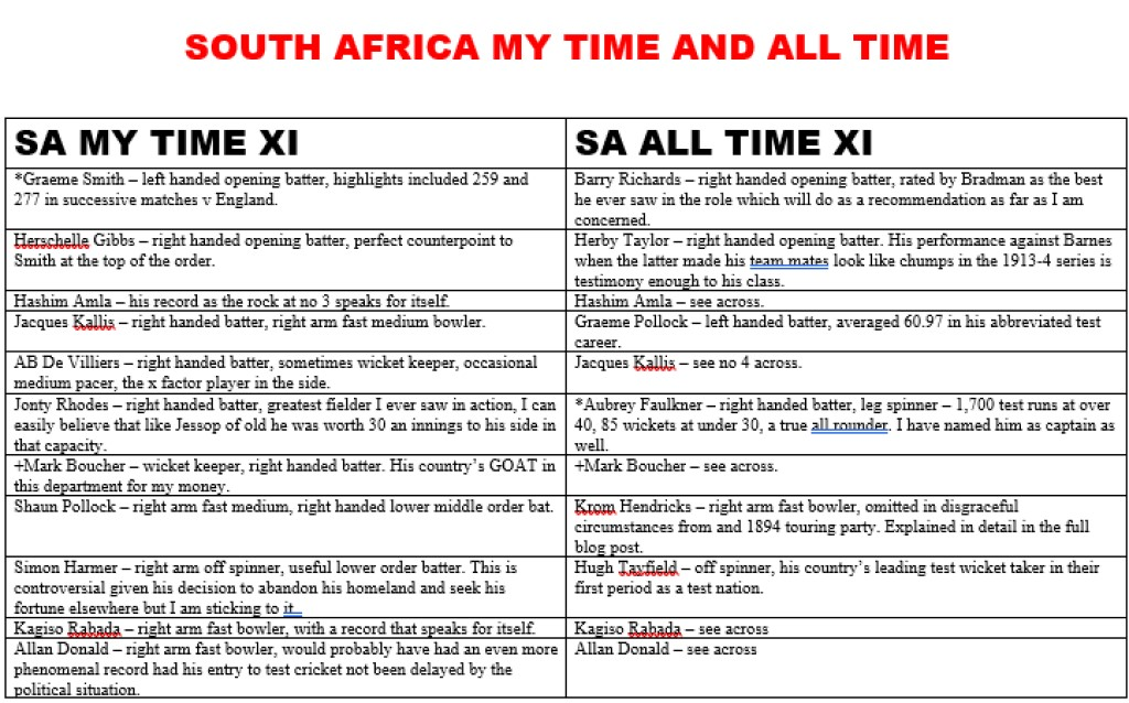 All Time XIs – South Africa