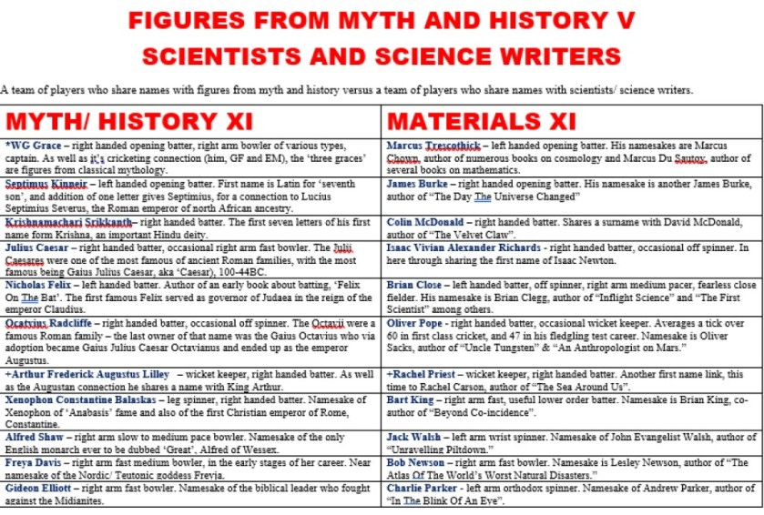 Science v History