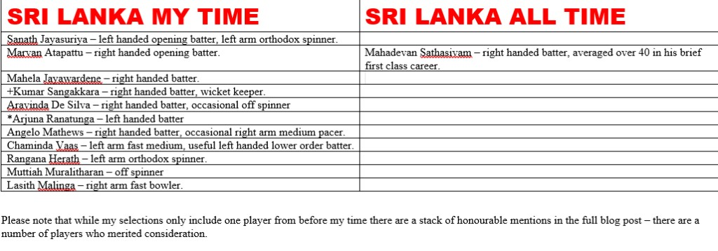 All Time XIs – Sri Lanka