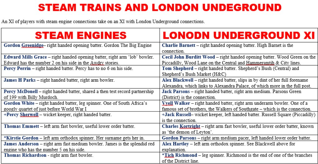 All Time XIs – Steam Trains and London Underground