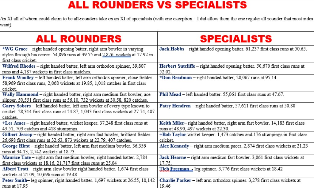 All Time XIs – All Rounders v Specialists