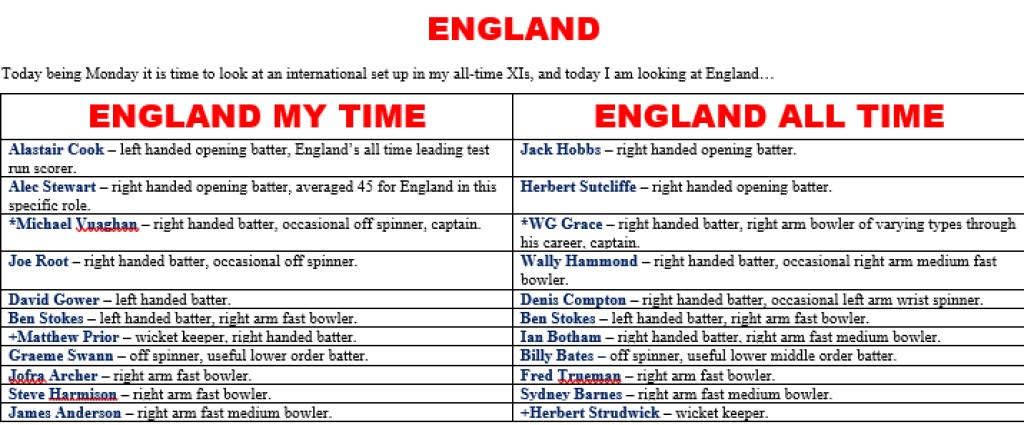 All Time XIs –England