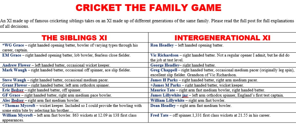 All Time XIs – The Family Game