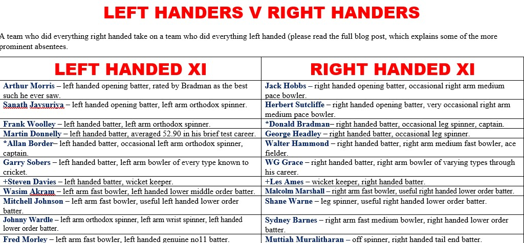 All Time XIs – Left Hand v Right Hand