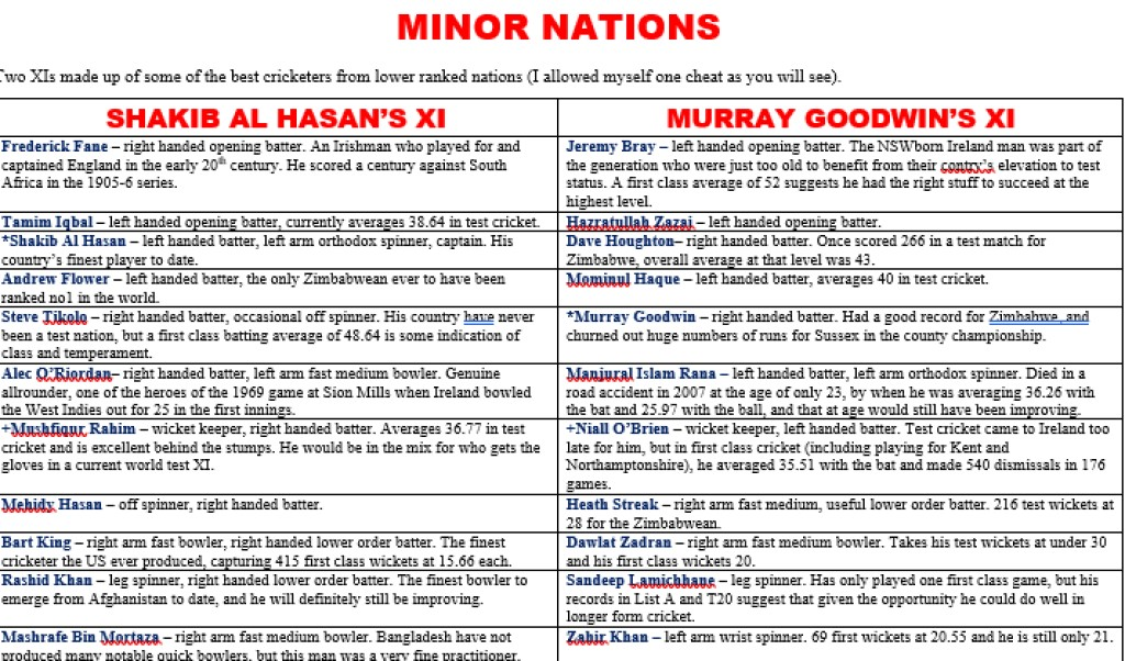 All Time XIs – The Minor Nations